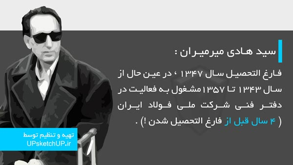 سید هادی میرمیران