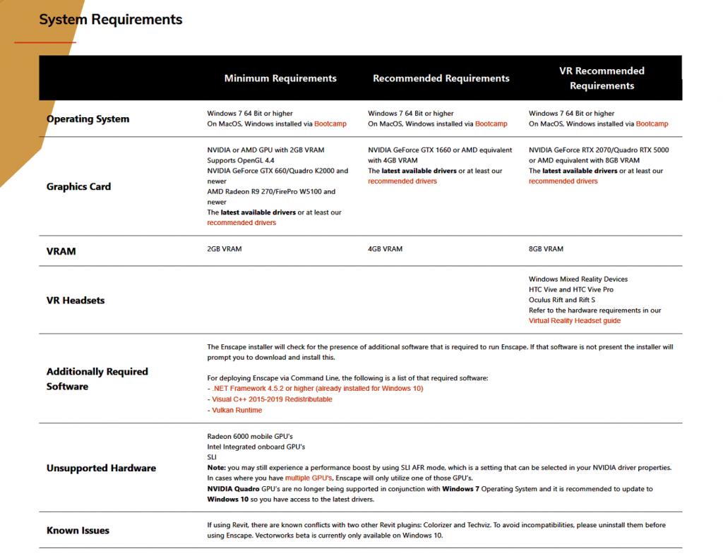 سخت افزار مورد نیاز اینسکیپ Enscape چه سخت افزاری می خواد ؟ چه کارت گرافیکی میخواد ؟