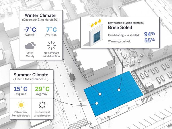 محاسبات اقلیمی در اسکچ اپ